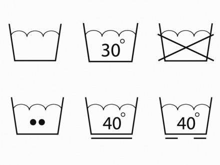 Čo znamenajú grafické symboly na visačkách?